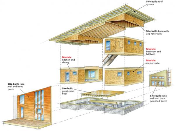 Floorplans of the house